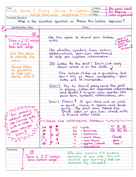 Cornell notes with the page depicting the different sections of a template that could be used to take Cornell notes.