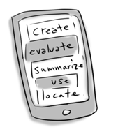 A smartphone with the words create, evaluate, summarize, use and locate